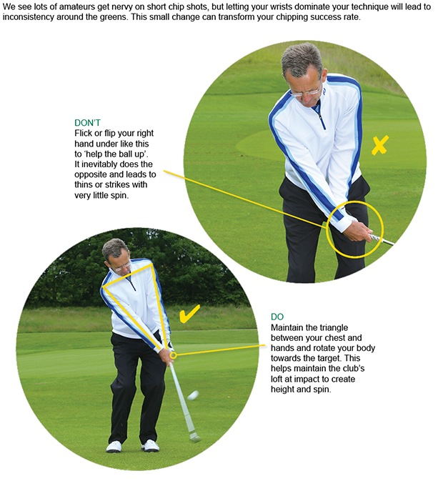 Chipping basics to improve your greenside touch